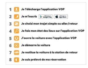 appli autopartage Modulauto Baillargues